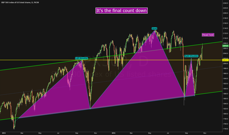 SPX500: It's the final count down
