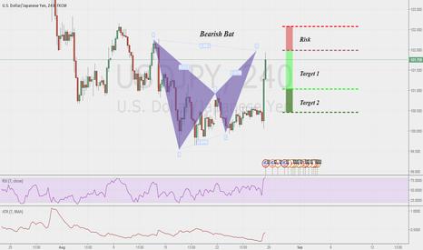 USDJPY: USD/JPY Bearish Bat @ 101.99
