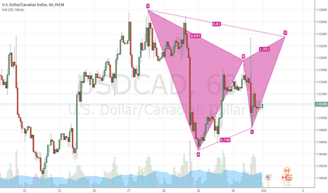 USDCAD: Bearish Gartley on USD/CAD