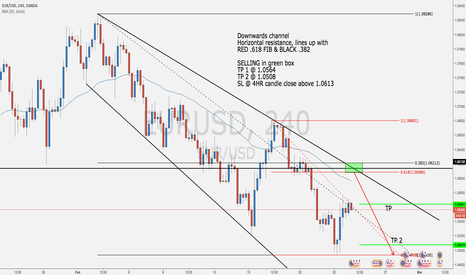 EURUSD: Down Channel/Resistance/FIB Clusters