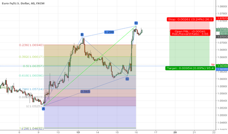 EURUSD: Short euro in range