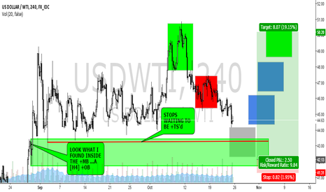 USDWTI: $USDWTI MM BUY TRADE