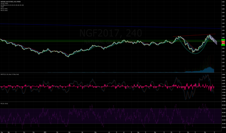 NGF2017: Nat Gas cup and handle
