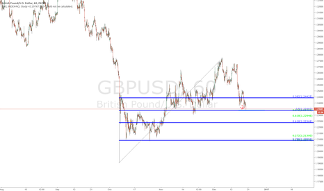 GBPUSD: $GBPUSD - Target Hit!