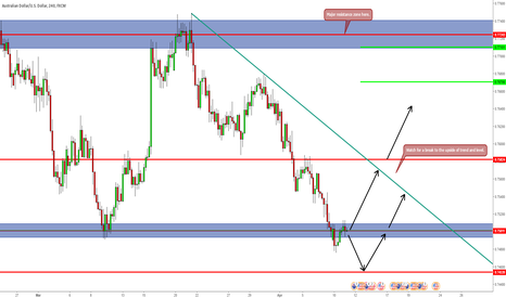 AUDUSD: Potential for upside