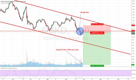 DBK: Deutsche Bank (DBK)