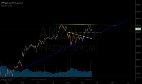 AMZN: $AMZN is a hotty