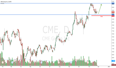 CME: Trade on CME or Trade the CME?
