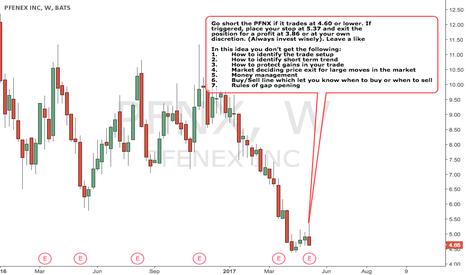 PFNX: PFENEX INC - BEARISH Strategy