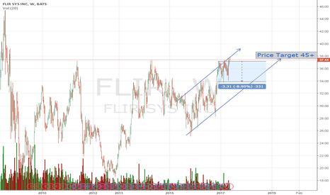 FLIR: FLIR accumulated long time - shows Symbols of strength