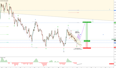 EURUSD: ECB Press Conference - Trading EUR/USD - Speculative & Technical