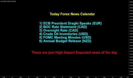 EURUSD: 24/05/2017 High Impact News