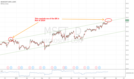 MSFT: This is a temporary top, don't listen to the analysts