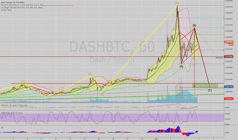 DASHBTC: DASH