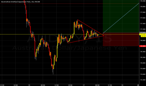 AUDJPY: AUD/JPY waiting to push up