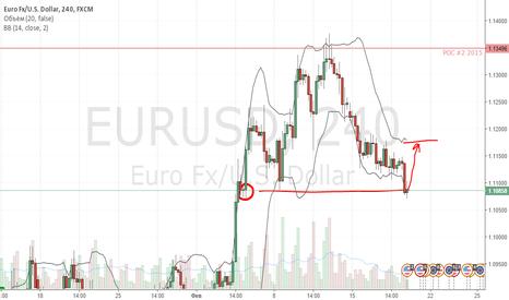 EURUSD: EURUSD, BUY 1.1085