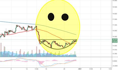 XAGUSD: Buy silver, Don't Worry  Be happy