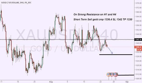 XAUUSD: Short Term Gold sell