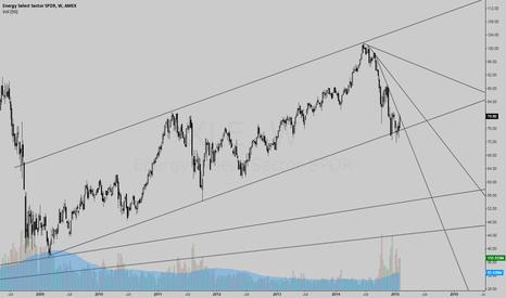 XLE: XLE - Interesting Trendlines Confluences.