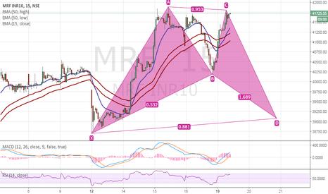 MRF: MRF - Short term bearish - Tgt 39100