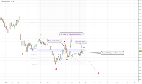 KMB: Correction is completed.