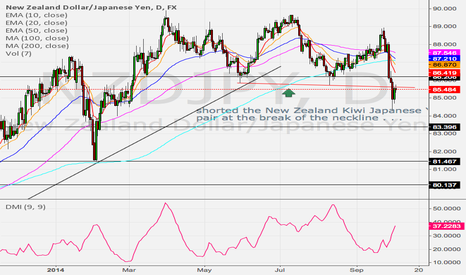 NZDJPY: ***********PULLBACKS RULE!!*******