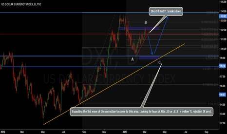 DXY: USDX correction not over