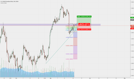 USDCAD: USDCAD / long if price crosses resistance zone