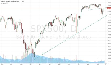 SPX500: SPX - Retest of short term break down complete.