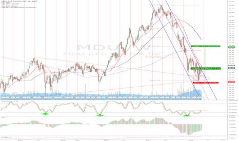 MDU: MDU weekly support