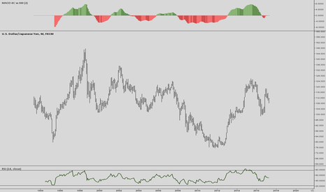 USDJPY: updates of trades are posted