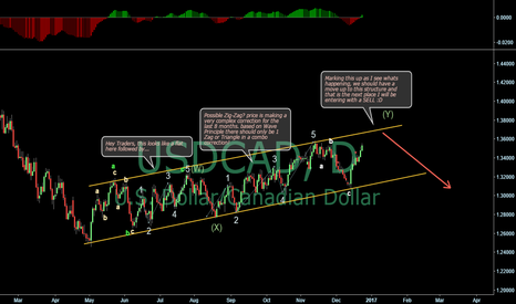 USDCAD: Merry Christmas! approaching the top of the Daily TL