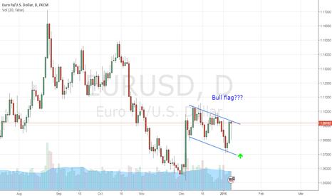 EURUSD: Possible bull flag on Euro/Usd
