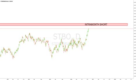 STB: STB INTRAMONTH SHORT