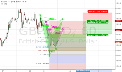 GBPUSD: GBPUSD Bulls for now, Bears for later