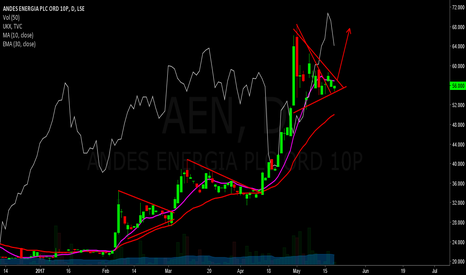 AEN: aen continuation - lse