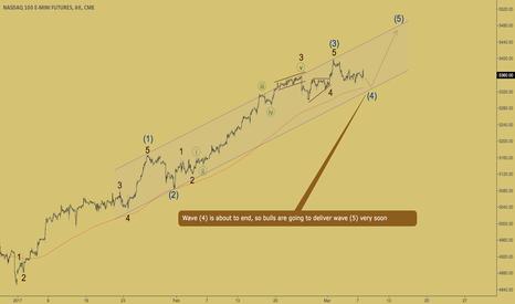 NQ1!: NASDAQ - new high coming