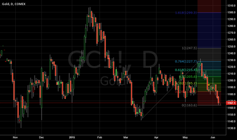 GC1!: Good place to buy