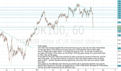 UK100: FTSE update and key levels for tomorrow