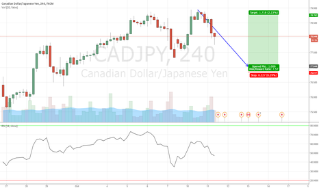 CADJPY: Expectations for Canada Housing Market Numbers