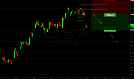 XAUUSD: Watching (Hoping) For 2618 Set-Up on Gold