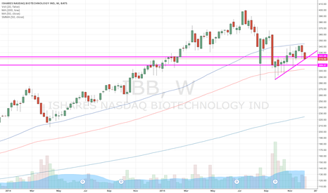 IBB: Bear flag and 50W rejection.