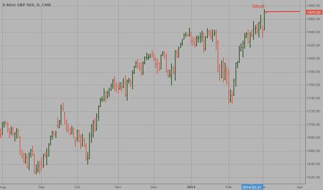 ES1!: fES - Short Trade