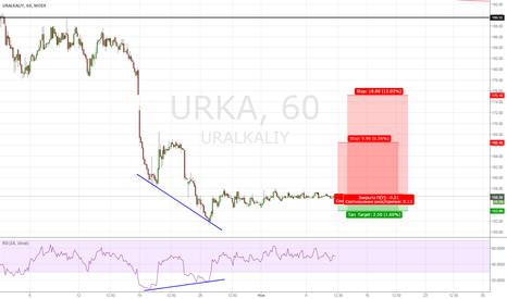 URKA: Уралкалий: 6% или 12%...дело вкуса