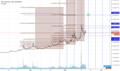 NXTBTC: Tear down this NXT, and within 3 days I will raise it up (5.5k)