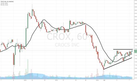 CROX: $CROX buy buy buy