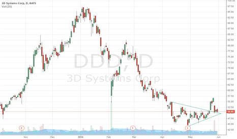 DDD: $DDD testing the scene of the breakout