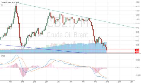 CB2!: oil
