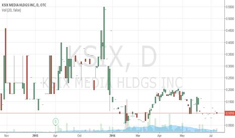 KSIX: Stock Alert KSIX Consistent Quarterly Revenue Growth