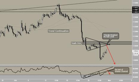 EURUSD: EurUsd - Trend Continuation